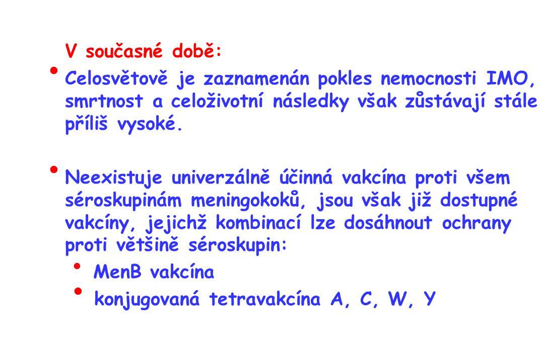 Incidence invazivního meningokokového onemocnění Česká republika, 1943-2015* aktivní surveillance nový cc11 Rutinní hlášení + surveillance data NRL pro meningokokové nákazy *2015 = předběžbá data