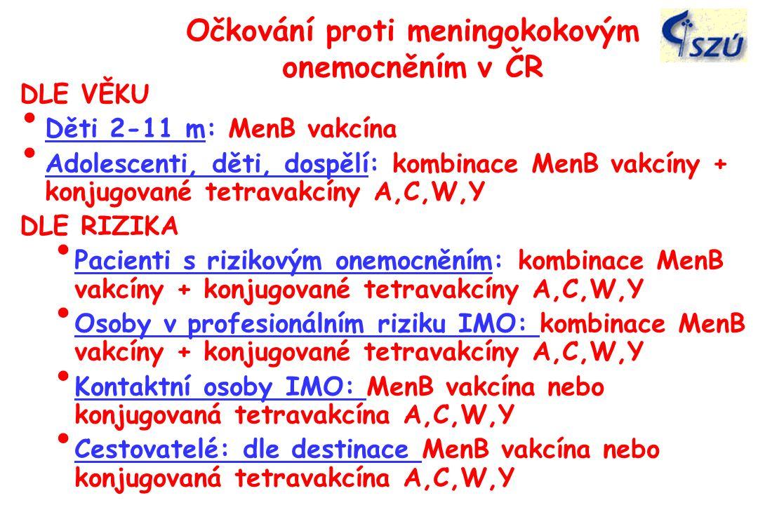 Očkování proti meningokokovým onemocněním v ČR DLE VĚKU Děti 2-11 m: MenB vakcína Adolescenti, děti, dospělí: kombinace MenB vakcíny + konjugované tetravakcíny A,C,W,Y DLE RIZIKA Pacienti s rizikovým onemocněním: kombinace MenB vakcíny + konjugované tetravakcíny A,C,W,Y Osoby v profesionálním riziku IMO: kombinace MenB vakcíny + konjugované tetravakcíny A,C,W,Y Kontaktní osoby IMO: MenB vakcína nebo konjugovaná tetravakcína A,C,W,Y Cestovatelé: dle destinace MenB vakcína nebo konjugovaná tetravakcína A,C,W,Y
