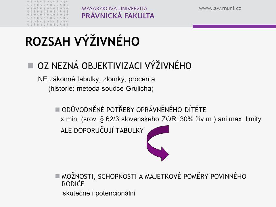 www.law.muni.cz ROZSAH VÝŽIVNÉHO OZ NEZNÁ OBJEKTIVIZACI VÝŽIVNÉHO NE zákonné tabulky, zlomky, procenta (historie: metoda soudce Grulicha) ODŮVODNĚNÉ POTŘEBY OPRÁVNĚNÉHO DÍTĚTE x min.