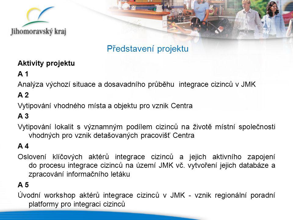 """Představení projektu Aktivity projektu A 6 Provedení SWOT analýzy A 7 Zpracování strategického dokumentu """"Regionální strategie cílené a dlouhodobé podpory integrace cizinců na území JMK A 8 Nastavení procesů kvality v oblasti řízení a chodu Centra A 9 Personální zajištění chodu Centra + vznik pozice krajského koordinátora pro integraci A10 Vybavení prostor Centra"""