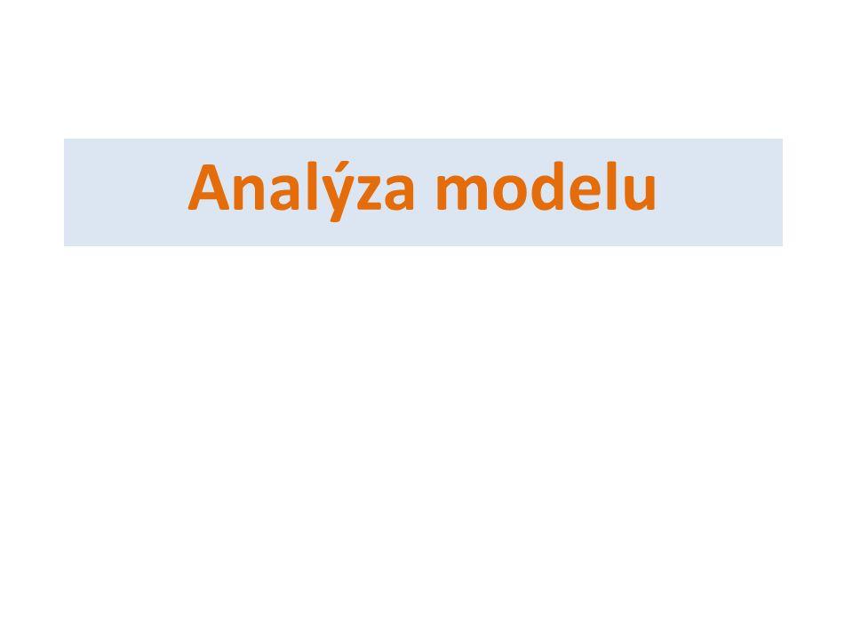 Analýza modelu
