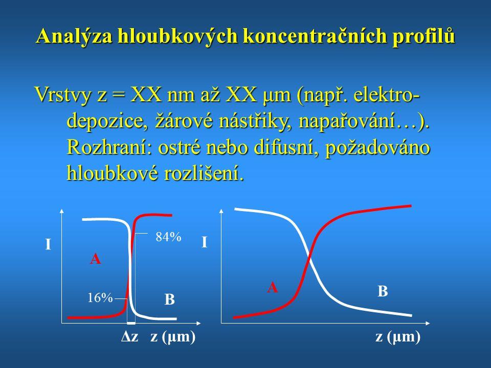 Analýza hloubkových koncentračních profilů Vrstvy z = XX nm až XX μm (např.