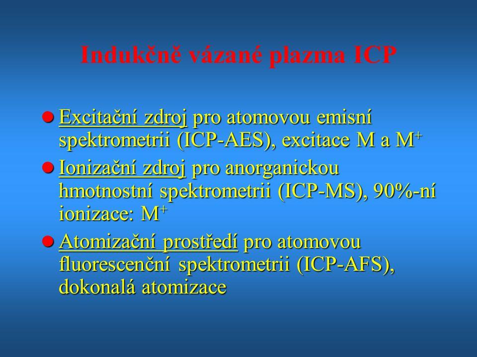 Indukčně vázané plazma ICP l Excitační zdroj pro atomovou emisní spektrometrii (ICP-AES), excitace M a M + l Ionizační zdroj pro anorganickou hmotnostní spektrometrii (ICP-MS), 90%-ní ionizace: M + l Atomizační prostředí pro atomovou fluorescenční spektrometrii (ICP-AFS), dokonalá atomizace