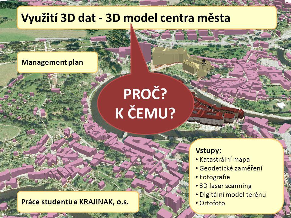 Využití 3D dat - 3D model centra města Vstupy: Katastrální mapa Geodetické zaměření Fotografie 3D laser scanning Digitální model terénu Ortofoto Management plan Práce studentů a KRAJINAK, o.s.