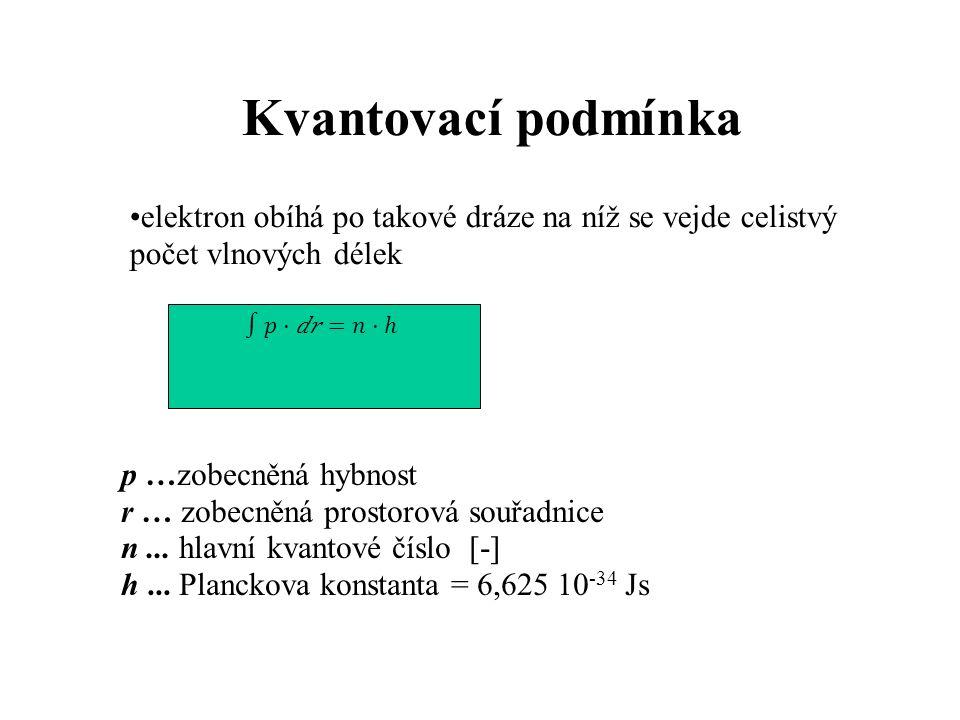 Kvantovací podmínka elektron obíhá po takové dráze na níž se vejde celistvý počet vlnových délek p …zobecněná hybnost r … zobecněná prostorová souřadnice n...