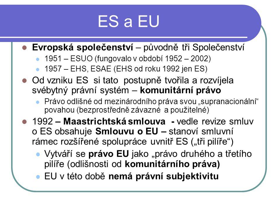 ES a EU Evropská společenství – původně tři Společenství 1951 – ESUO (fungovalo v období 1952 – 2002) 1957 – EHS, ESAE (EHS od roku 1992 jen ES) Od vz