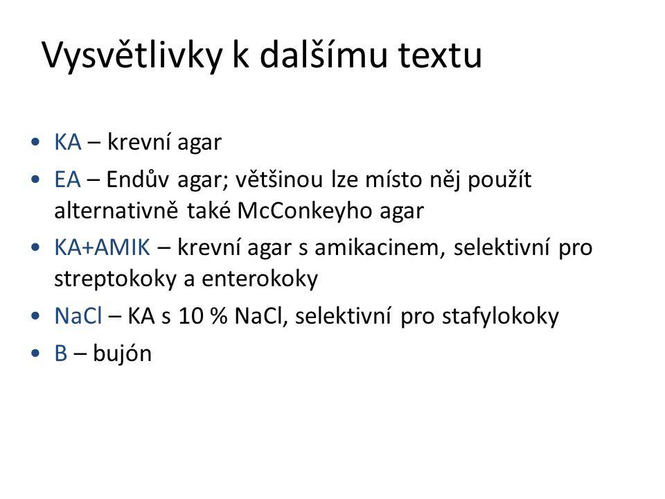 Vysvětlivky k dalšímu textu KA – krevní agar EA – Endův agar; většinou lze místo něj použít alternativně také McConkeyho agar KA+AMIK – krevní agar s amikacinem, selektivní pro streptokoky a enterokoky NaCl – KA s 10 % NaCl, selektivní pro stafylokoky B – bujón