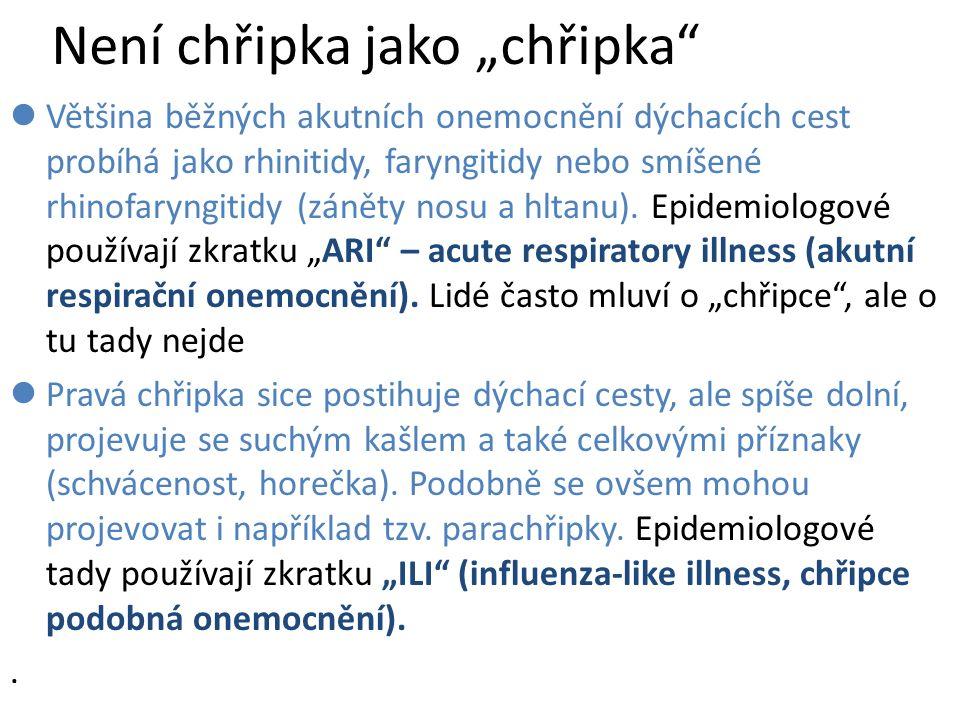 """Není chřipka jako """"chřipka Většina běžných akutních onemocnění dýchacích cest probíhá jako rhinitidy, faryngitidy nebo smíšené rhinofaryngitidy (záněty nosu a hltanu)."""