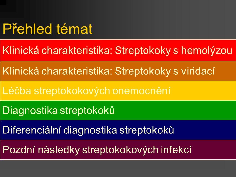 Přehled témat Klinická charakteristika: Streptokoky s hemolýzou Klinická charakteristika: Streptokoky s viridací Léčba streptokokových onemocnění Diagnostika streptokoků Diferenciální diagnostika streptokoků Pozdní následky streptokokových infekcí