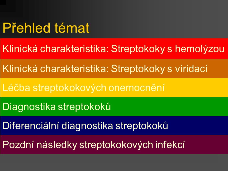 Test citlivosti na streptokoky AntibiotikumZkratkaReferenč.