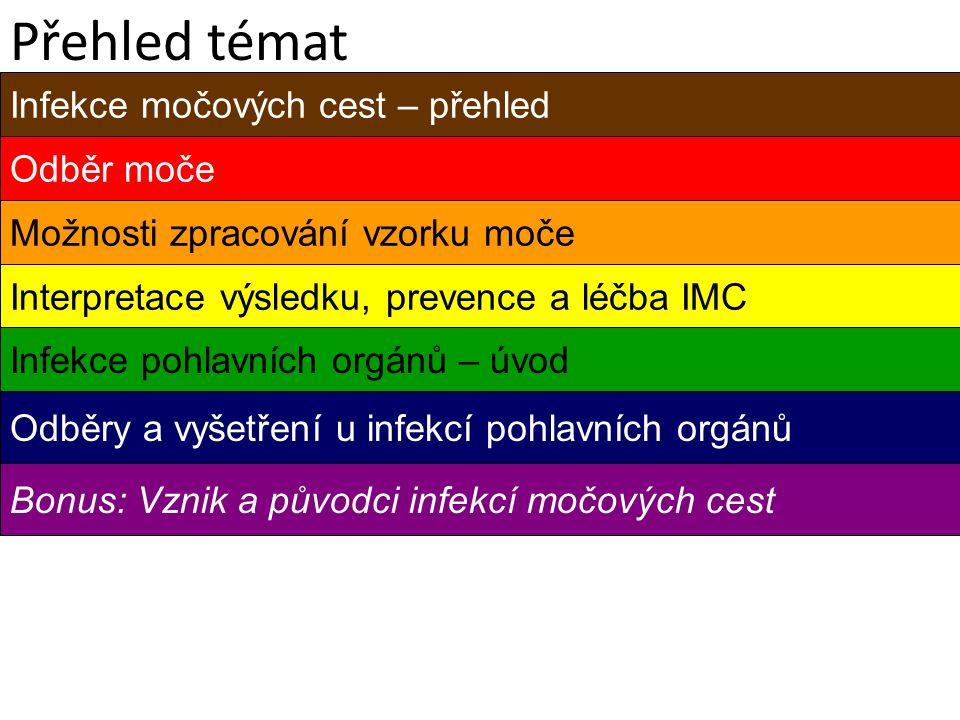 Přehled témat Infekce močových cest – přehled Odběr moče Možnosti zpracování vzorku moče Interpretace výsledku, prevence a léčba IMC Infekce pohlavních orgánů – úvod Odběry a vyšetření u infekcí pohlavních orgánů Bonus: Vznik a původci infekcí močových cest