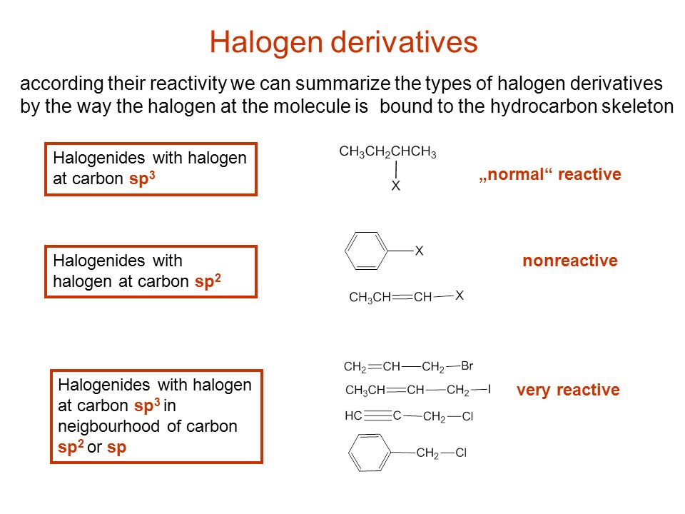 "Halogen derivatives according their reactivity we can summarize the types of halogen derivatives by the way the halogen at the molecule is bound to the hydrocarbon skeleton Halogenides with halogen at carbon sp 3 Halogenides with halogen at carbon sp 2 Halogenides with halogen at carbon sp 3 in neigbourhood of carbon sp 2 or sp ""normal reactive nonreactive very reactive"