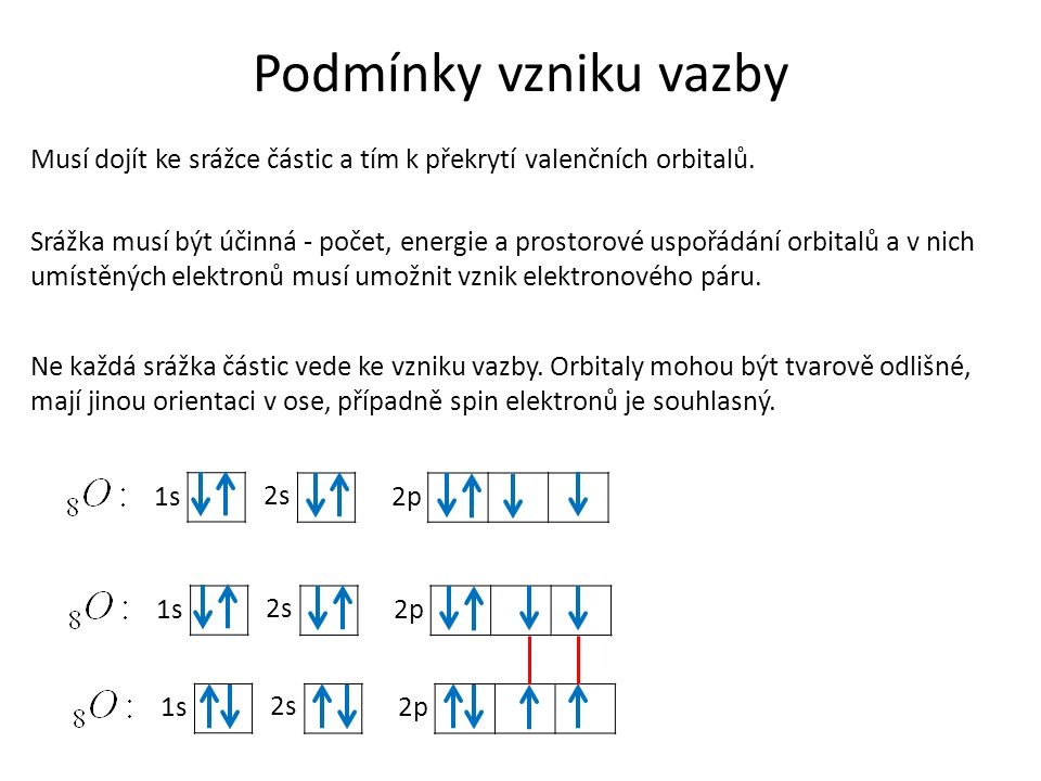 Podmínky vzniku vazby Musí dojít ke srážce částic a tím k překrytí valenčních orbitalů.