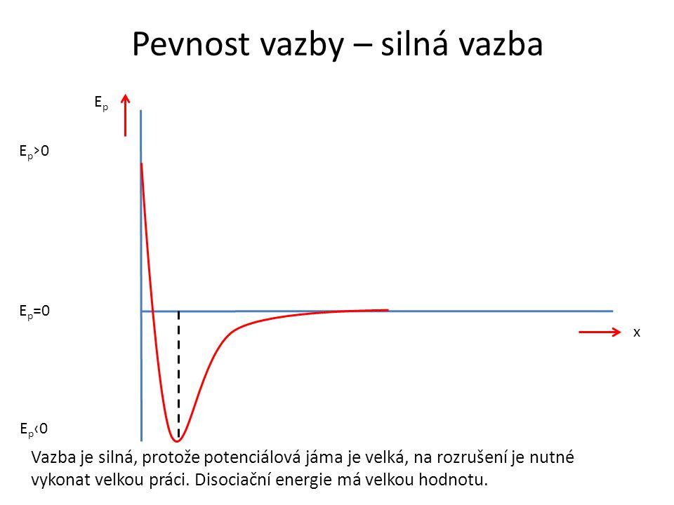 Pevnost vazby – silná vazba E p ‹0 E p =0 Ep›0Ep›0 EpEp x Vazba je silná, protože potenciálová jáma je velká, na rozrušení je nutné vykonat velkou práci.