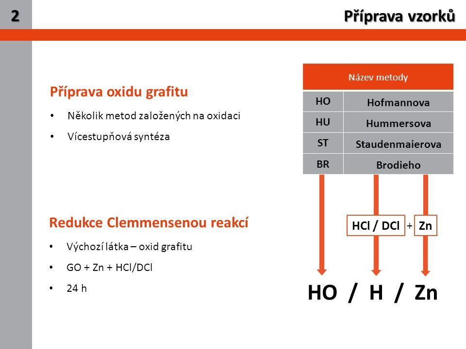 4 Příprava vzorků 2 Redukce Clemmensenou reakcí Výchozí látka – oxid grafitu GO + Zn + HCl/DCl 24 h Příprava oxidu grafitu Několik metod založených na oxidaci Vícestupňová syntéza HCl / DCl HO / H / Zn Zn + Název metody HO Hofmannova HU Hummersova ST Staudenmaierova BR Brodieho