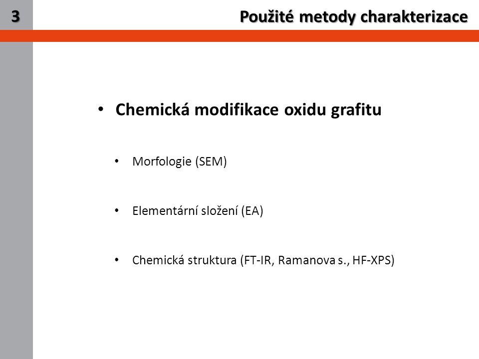 5 Chemická modifikace oxidu grafitu Morfologie (SEM) Elementární složení (EA) Chemická struktura (FT-IR, Ramanova s., HF-XPS) Použité metody charakterizace 3