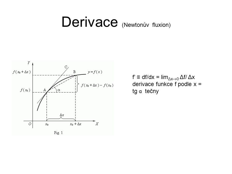 Derivace (Newtonův fluxion) f' ≡ df/dx = lim Δx  0 Δf/ Δx derivace funkce f podle x = tg α tečny