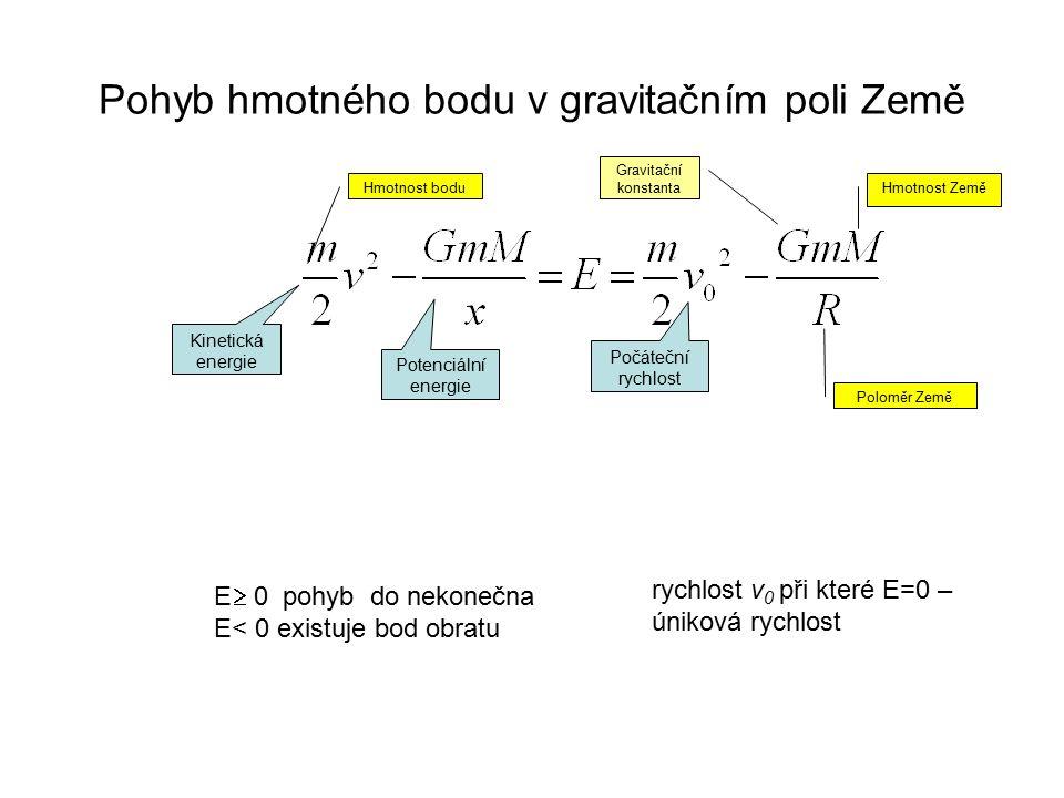 Pohyb hmotného bodu v gravitačním poli Země Kinetická energie Potenciální energie Počáteční rychlost Hmotnost boduHmotnost Země Poloměr Země Gravitační konstanta E  0 pohyb do nekonečna E< 0 existuje bod obratu rychlost v 0 při které E=0 – úniková rychlost