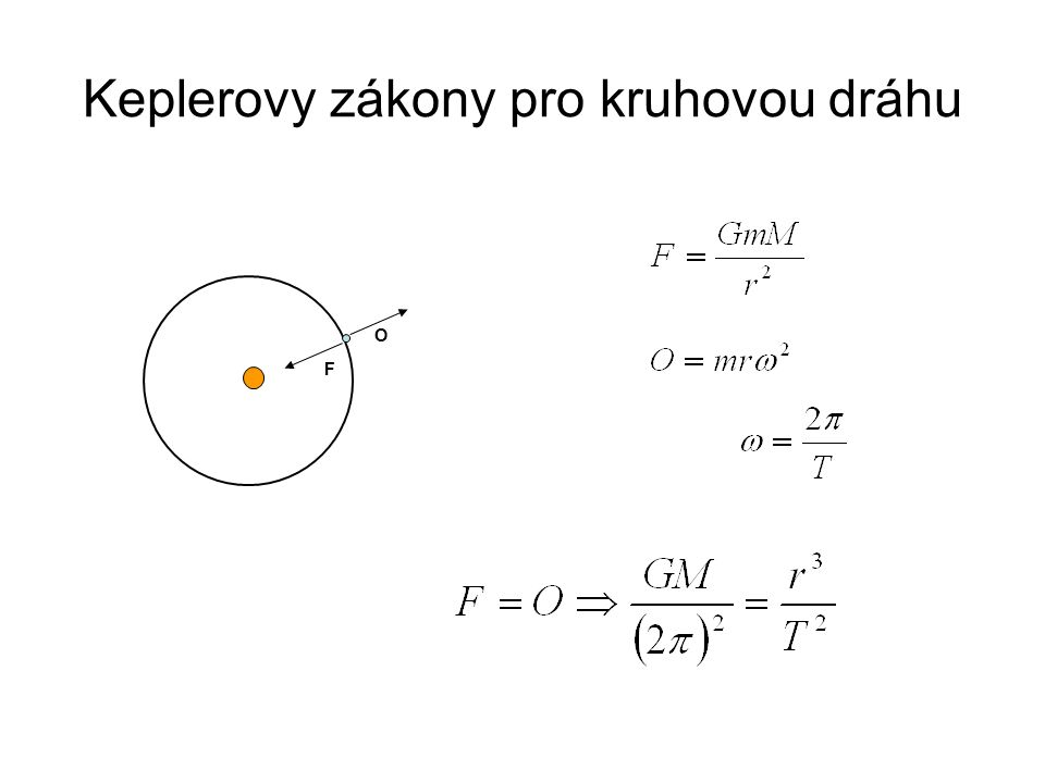 Harmonický oscilátor = ½ fyziky my'' = - ky Harmonický oscilátor netlumený y'' + ω 2 y = 0(ω 2 = k/m) Obecné řešení y = C 1 cos(ωt) + C 2 sin(ωt) y = A cos(ωt + φ) kde C 1, C 2 resp.