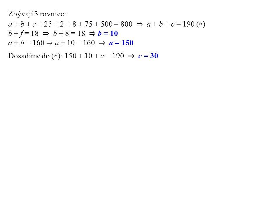 Zbývají 3 rovnice: a + b + c + 25 + 2 + 8 + 75 + 500 = 800 ⇒ a + b + c = 190 (  ) b + f = 18 ⇒ b + 8 = 18 ⇒ b = 10 a + b = 160 ⇒ a + 10 = 160 ⇒ a = 150 Dosadíme do (  ): 150 + 10 + c = 190 ⇒ c = 30