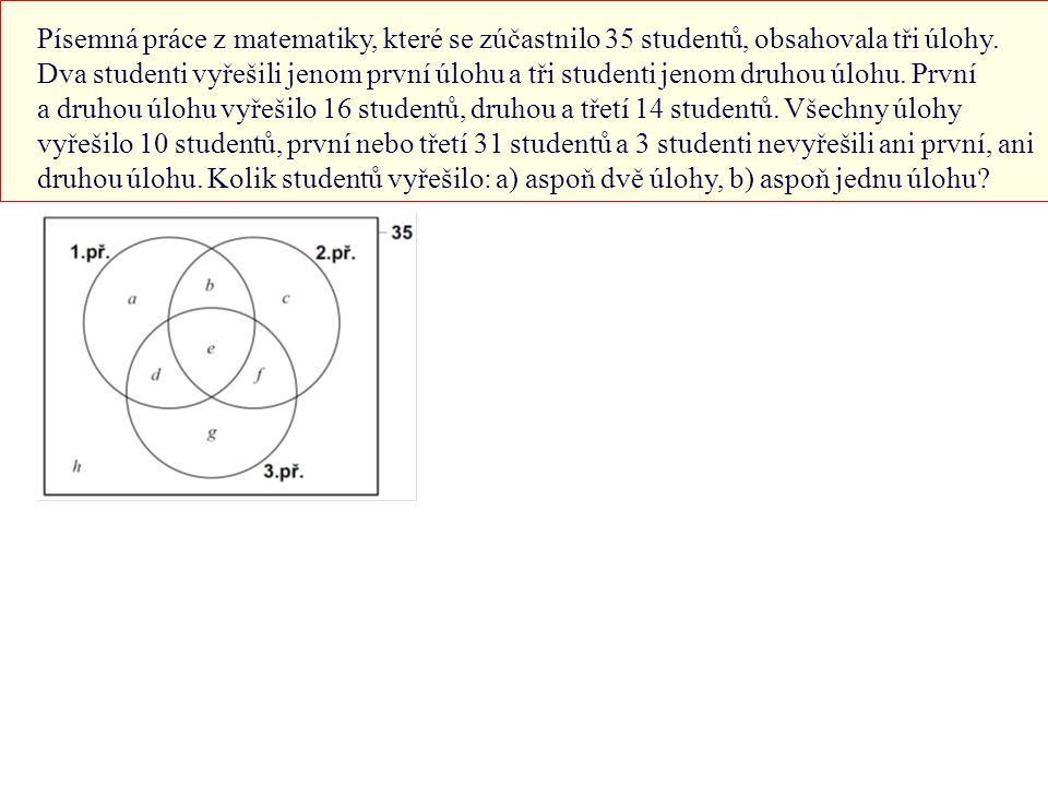 Použité zdroje: Bušek I., Calda E.Matematika pro gymnázia – Základní poznatky z matematiky.