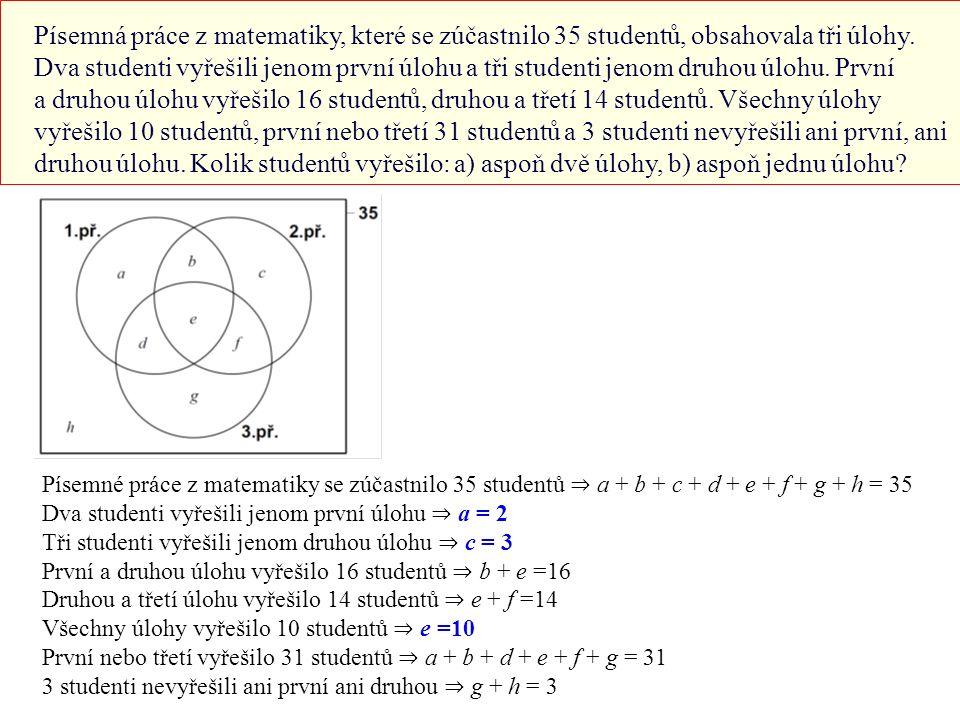 Písemná práce z matematiky, které se zúčastnilo 35 studentů, obsahovala tři úlohy. Dva studenti vyřešili jenom první úlohu a tři studenti jenom druhou