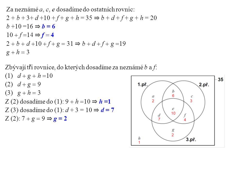 Za neznámé a, c, e dosadíme do ostatních rovnic: 2 + b + 3+ d +10 + f + g + h = 35 ⇒ b + d + f + g + h = 20 b +10 =16 ⇒ b = 6 10  f  14 ⇒  f  4 2  b  d  10  f  g  31 ⇒ b  d  f  g  19 g  h  3 Alespoň dvě úlohy vyřešilo 27 studentů (množina b + d + e + f ).