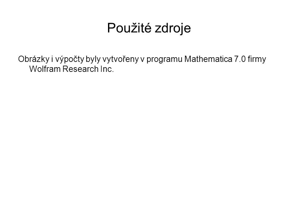 Použité zdroje Obrázky i výpočty byly vytvořeny v programu Mathematica 7.0 firmy Wolfram Research Inc.