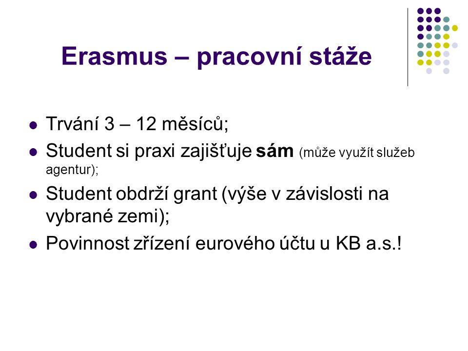 Erasmus – pracovní stáže Trvání 3 – 12 měsíců; Student si praxi zajišťuje sám (může využít služeb agentur); Student obdrží grant (výše v závislosti na vybrané zemi); Povinnost zřízení eurového účtu u KB a.s.!