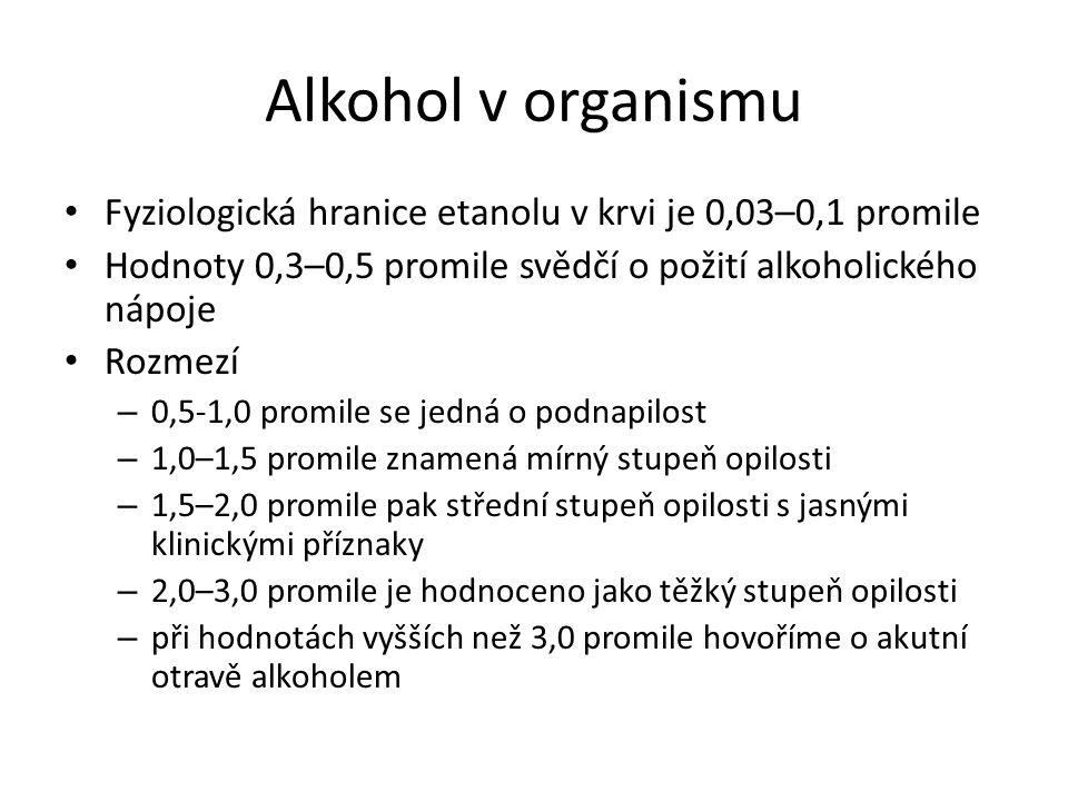 Alkohol v organismu Fyziologická hranice etanolu v krvi je 0,03–0,1 promile Hodnoty 0,3–0,5 promile svědčí o požití alkoholického nápoje Rozmezí – 0,5-1,0 promile se jedná o podnapilost – 1,0–1,5 promile znamená mírný stupeň opilosti – 1,5–2,0 promile pak střední stupeň opilosti s jasnými klinickými příznaky – 2,0–3,0 promile je hodnoceno jako těžký stupeň opilosti – při hodnotách vyšších než 3,0 promile hovoříme o akutní otravě alkoholem