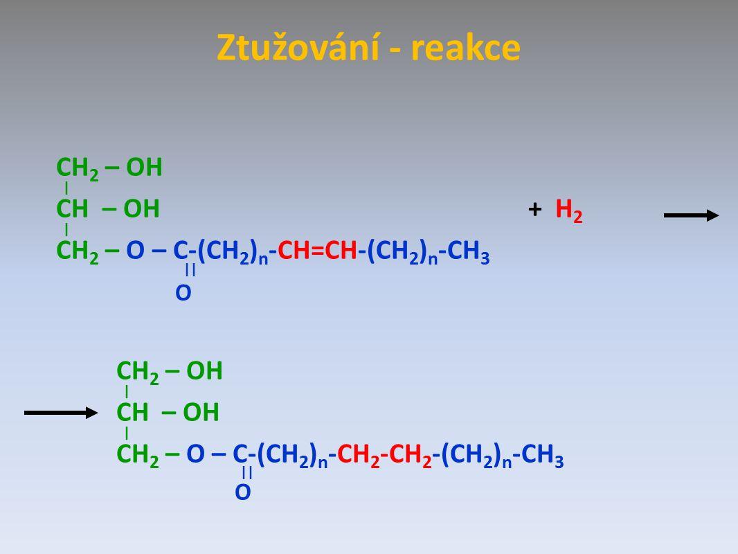 Ztužování tuků Při ztužování se mění tekuté (většinou rostlinné) oleje na tuhé tuky Provádí se vháněním vodíku do oleje za vysoké teploty a tlaku v přítomnosti katalyzátorů.