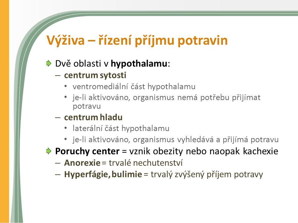 Výživa – řízení příjmu potravin Dvě oblasti v hypothalamu: – centrum sytosti ventromediální část hypothalamu je-li aktivováno, organismus nemá potřebu přijímat potravu – centrum hladu laterální část hypothalamu je-li aktivováno, organismus vyhledává a přijímá potravu Poruchy center = vznik obezity nebo naopak kachexie – Anorexie = trvalé nechutenství – Hyperfágie, bulimie = trvalý zvýšený příjem potravy
