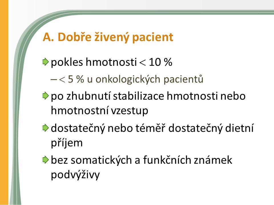 A. Dobře živený pacient pokles hmotnosti  10 % –  5 % u onkologických pacientů po zhubnutí stabilizace hmotnosti nebo hmotnostní vzestup dostatečný