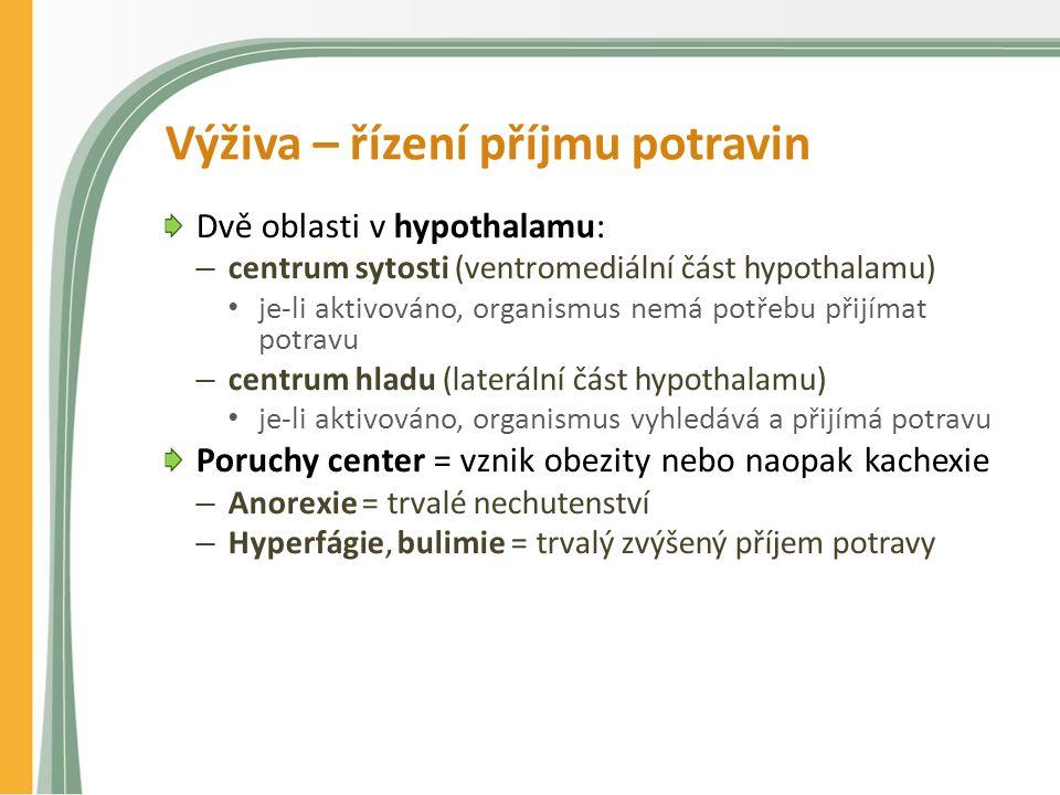 Výživa – řízení příjmu potravin Dvě oblasti v hypothalamu: – centrum sytosti (ventromediální část hypothalamu) je-li aktivováno, organismus nemá potřebu přijímat potravu – centrum hladu (laterální část hypothalamu) je-li aktivováno, organismus vyhledává a přijímá potravu Poruchy center = vznik obezity nebo naopak kachexie – Anorexie = trvalé nechutenství – Hyperfágie, bulimie = trvalý zvýšený příjem potravy