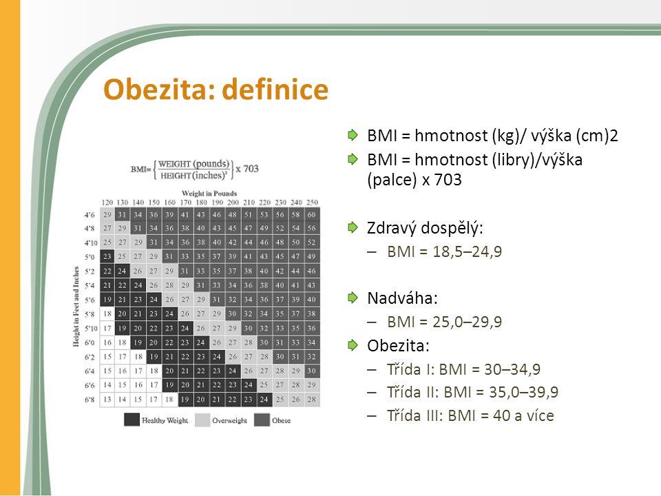 Obezita: definice BMI = hmotnost (kg)/ výška (cm)2 BMI = hmotnost (libry)/výška (palce) x 703 Zdravý dospělý: – BMI = 18,5–24,9 Nadváha: – BMI = 25,0–29,9 Obezita: – Třída I: BMI = 30–34,9 – Třída II: BMI = 35,0–39,9 – Třída III: BMI = 40 a více