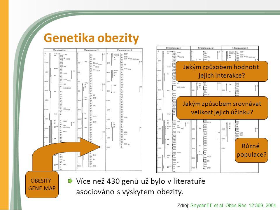 Genetika obezity OBESITY GENE MAP Jakým způsobem hodnotit jejich interakce.