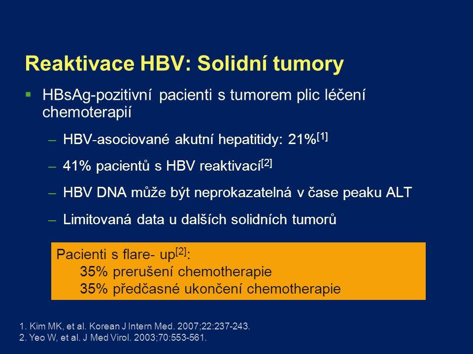 Reaktivace HBV: Solidní tumory  HBsAg-pozitivní pacienti s tumorem plic léčení chemoterapií –HBV-asociované akutní hepatitidy: 21% [1] –41% pacientů s HBV reaktivací [2] –HBV DNA může být neprokazatelná v čase peaku ALT –Limitovaná data u dalších solidních tumorů Pacienti s flare- up [2] : 35% prerušení chemotherapie 35% předčasné ukončení chemotherapie 1.