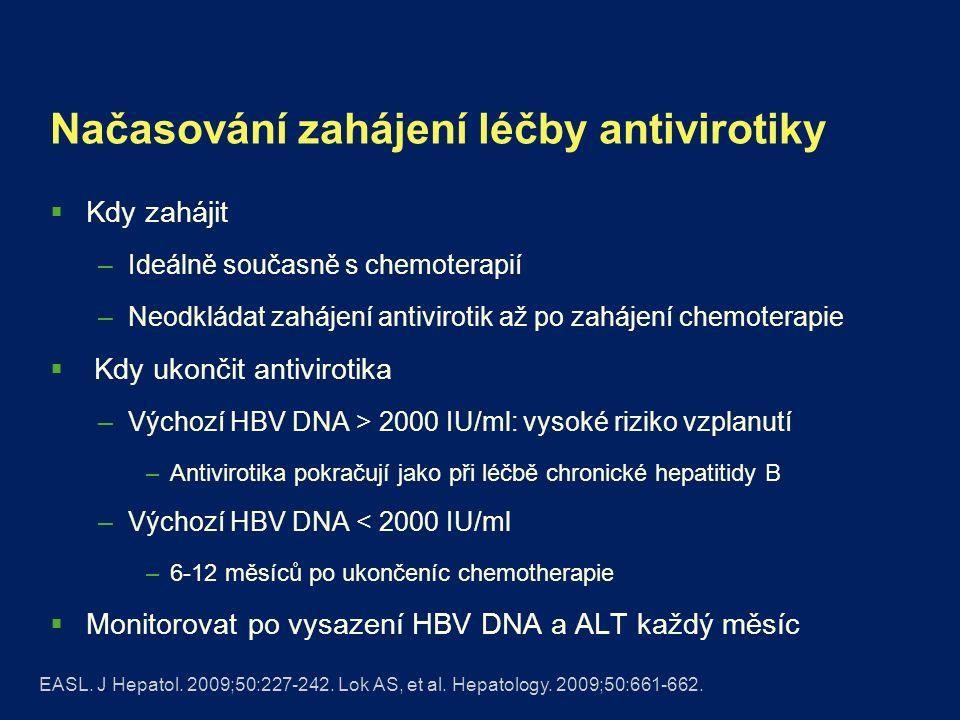 Načasování zahájení léčby antivirotiky  Kdy zahájit –Ideálně současně s chemoterapií –Neodkládat zahájení antivirotik až po zahájení chemoterapie  K