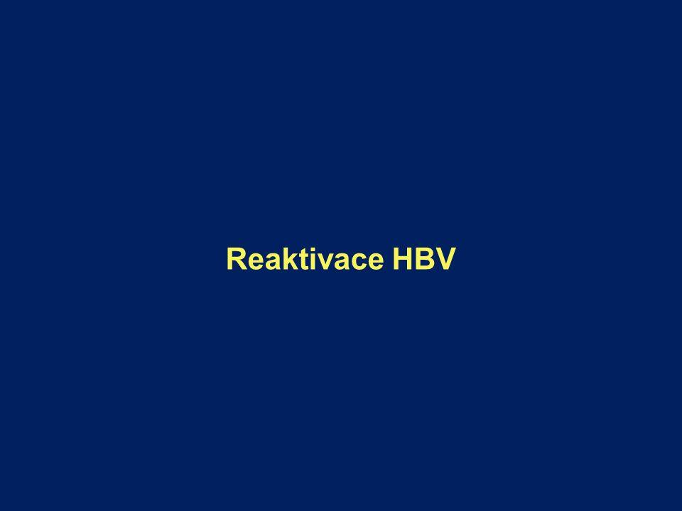Reaktivace HBV