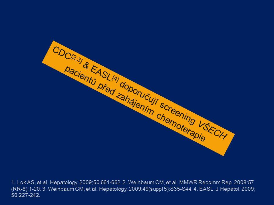 CDC [2,3] & EASL [4] doporučují screening VŠECH pacientů před zahájením chemoterapie 1. Lok AS, et al. Hepatology. 2009;50:661-662. 2. Weinbaum CM, et