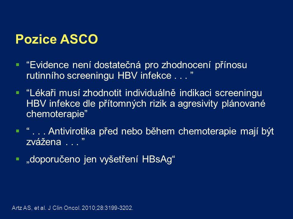 Náklady spojené se screeningem HBV  Přínos závisí na strategii screeningu a na populaci  HBsAg testování u všech pacientů výhodné u pacientů se solidními tumory  Anti-HBc testování zvyšuje náklady bez jasného přínosu Adjuvantní chemoterapie plicních nádorů HBsAg + anti-HBcHBsAg Bez screeningu Screening Cena za přežití/rok ($) Přínos (pravděpodobnost) Bez screeningu Screening Přínos (pravděpodobnost) Cena za přežití/rok ($) Day FL, et al.
