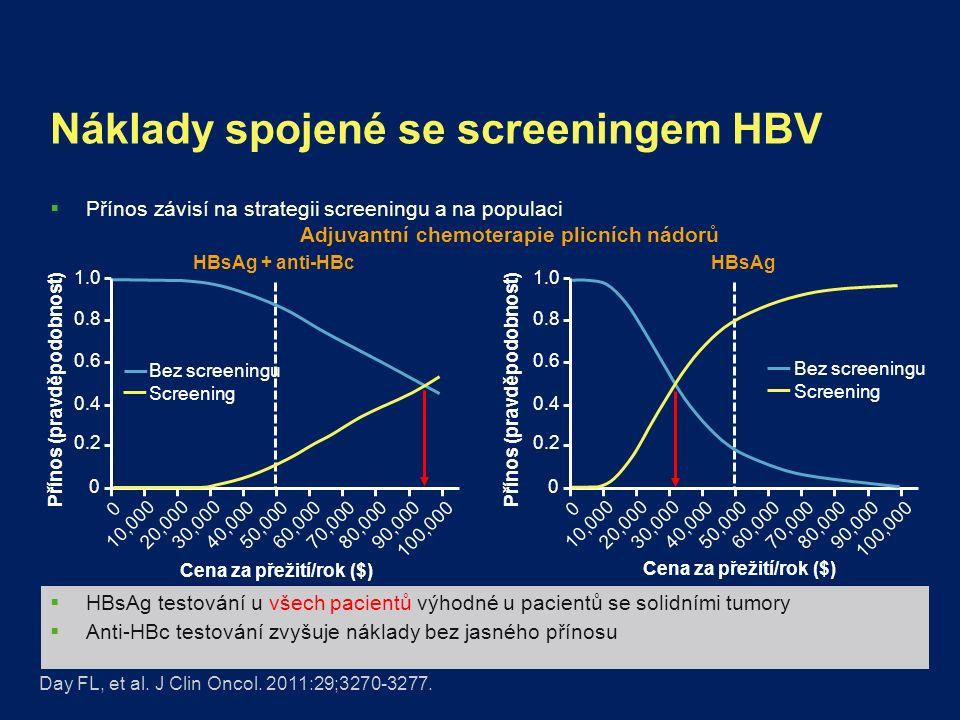 Význam anti-HBc pozitivity  Dokládá expozici HBV  Perzistuje celoživotně, ojediněle může vymizet  Možná falešná pozitivita  Není doporučení pro léčbu  Riziko reaktivace –Nízké při standardní chemoterapii solidních tumorů –Zvážit preemptivní léčbu u cirhotiků –Zvážit preemptivní léčbu v následujících případech –Rituximab –Transplantace kostní dřeně/kmenových buněk Manzano-Alonso ML, et al.