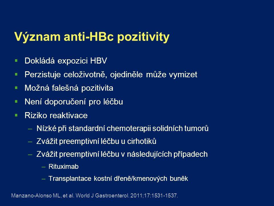 Rituximab: Specifický problém  Monoklonální protilátka anti-CD20 (B-lymfocyty)  Snižuje počet B-lymfocytů  Narůstající užití jako součást R-CHOP, R-EPOCH  Zvýšení riziko HBV reaktivace i u HBsAg negativních pacientů  Reverzní sérokonverze: Opětná pozitivita HBsAg u dříve HBsAg negativních pacientů díky ztrátě imunitní kontroly HBV infekce Yeo W, et al.