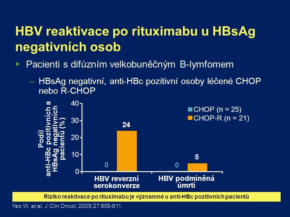 HBV reaktivace po rituximabu u HBsAg negativních osob  Pacienti s difúzním velkobuněčným B-lymfomem –HBsAg negativní, anti-HBc pozitivní osoby léčené CHOP nebo R-CHOP HBV reverzní serokonverze HBV podmíněná úmrtí Yeo W, et al.