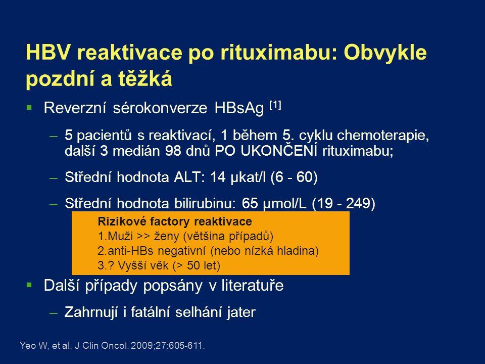 HBV reaktivace po rituximabu: Obvykle pozdní a těžká  Reverzní sérokonverze HBsAg [1] –5 pacientů s reaktivací, 1 během 5. cyklu chemoterapie, další