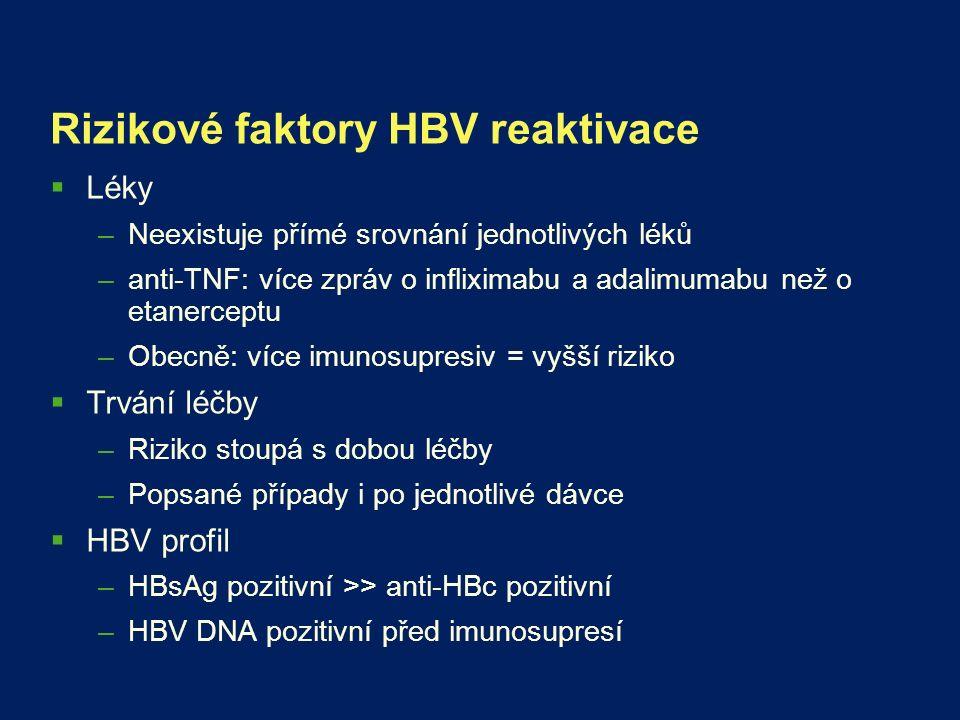 Rizikové faktory HBV reaktivace  Léky –Neexistuje přímé srovnání jednotlivých léků –anti-TNF: více zpráv o infliximabu a adalimumabu než o etanerceptu –Obecně: více imunosupresiv = vyšší riziko  Trvání léčby –Riziko stoupá s dobou léčby –Popsané případy i po jednotlivé dávce  HBV profil –HBsAg pozitivní >> anti-HBc pozitivní –HBV DNA pozitivní před imunosupresí