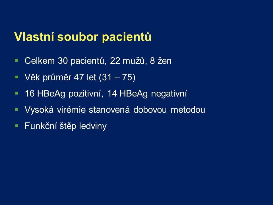 Vlastní soubor pacientů  Celkem 30 pacientů, 22 mužů, 8 žen  Věk průměr 47 let (31 – 75)  16 HBeAg pozitivní, 14 HBeAg negativní  Vysoká virémie stanovená dobovou metodou  Funkční štěp ledviny