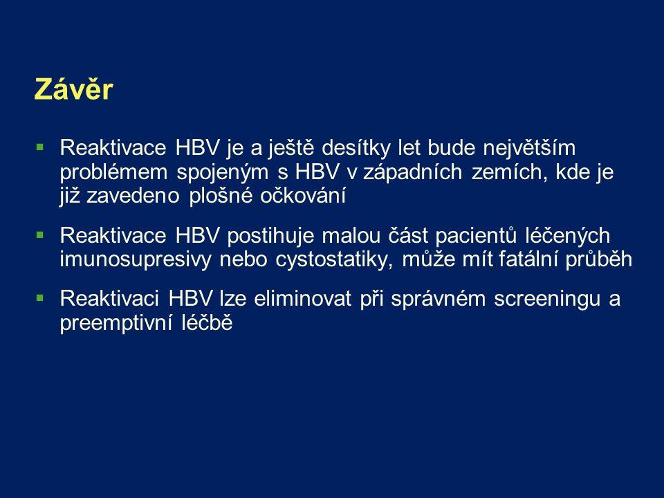 Závěr  Reaktivace HBV je a ještě desítky let bude největším problémem spojeným s HBV v západních zemích, kde je již zavedeno plošné očkování  Reaktivace HBV postihuje malou část pacientů léčených imunosupresivy nebo cystostatiky, může mít fatální průběh  Reaktivaci HBV lze eliminovat při správném screeningu a preemptivní léčbě