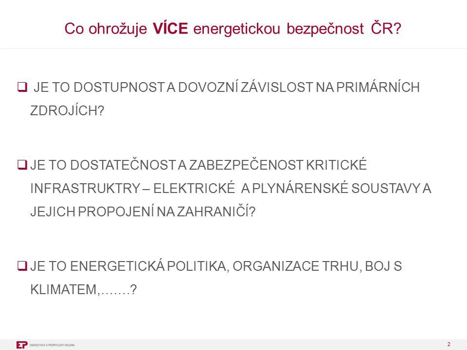 2 Co ohrožuje VÍCE energetickou bezpečnost ČR.