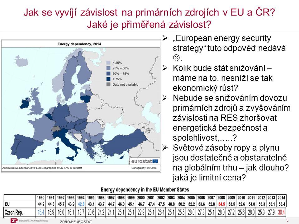 3 Jak se vyvíjí závislost na primárních zdrojích v EU a ČR.